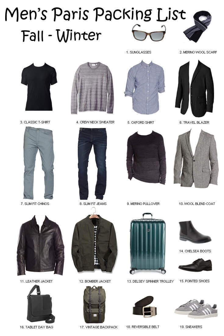 Paris Packing List for Men