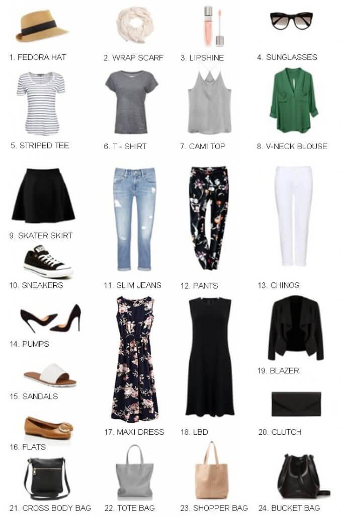Paris packing list Spring - Summer