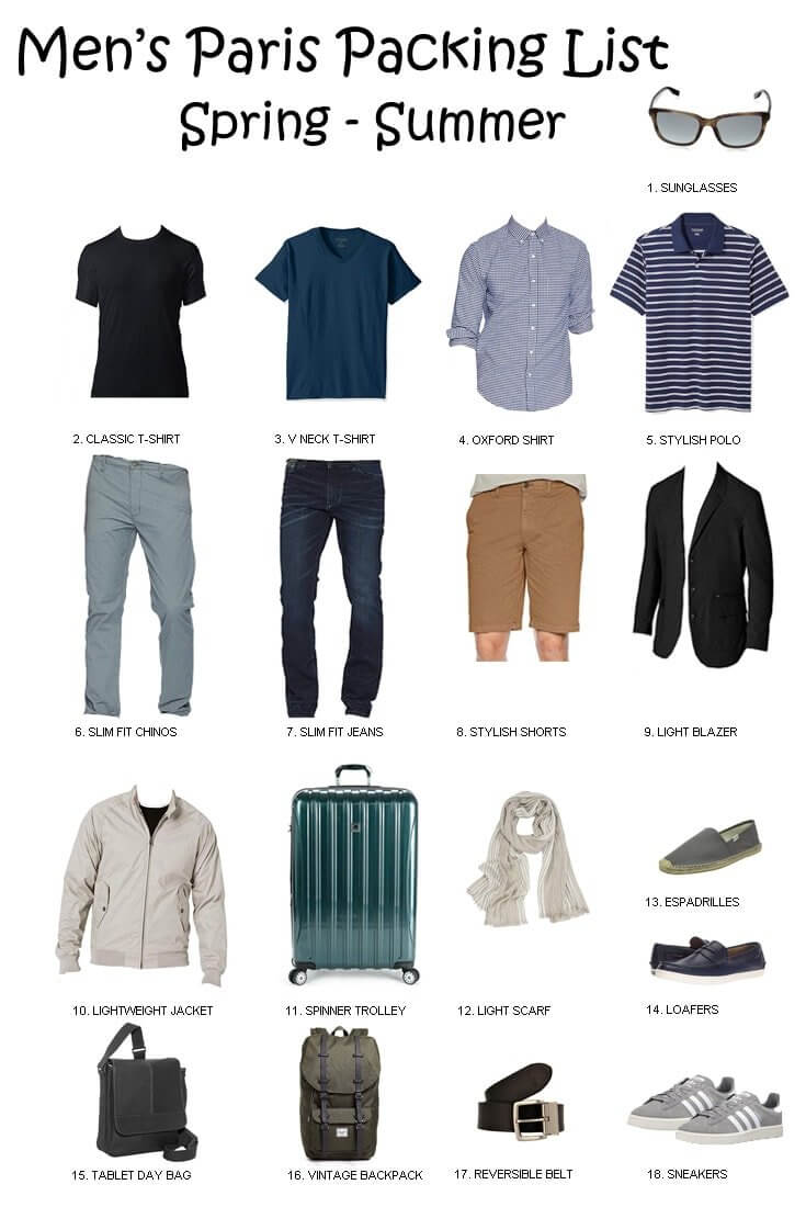Paris Packing List for Men - Spring Summer