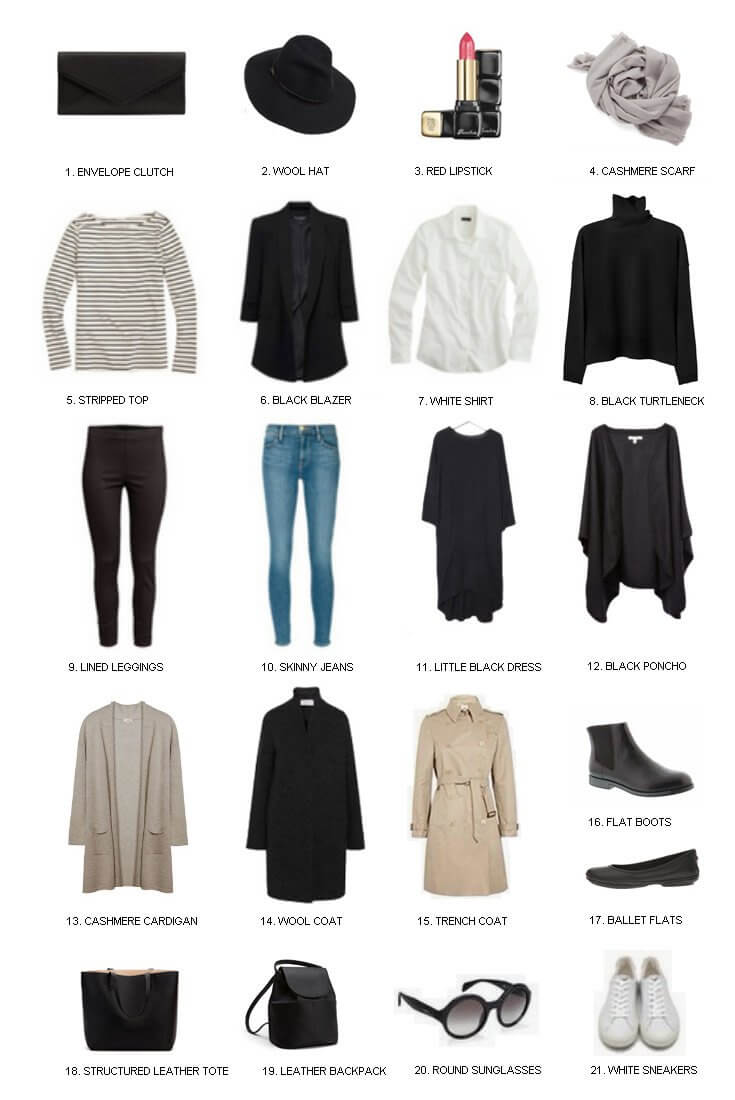 Paris Packing List Fall - Winter Women