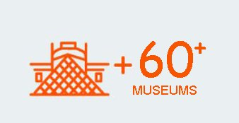 Paris Museum Pass Proposal