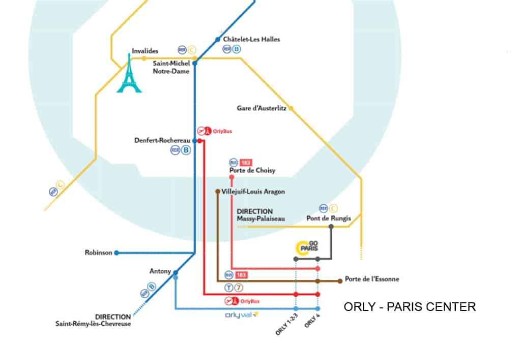 Orly - Paris Transportation