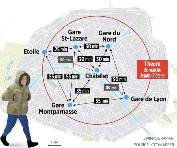 Walking Distances in Paris from Châtelet